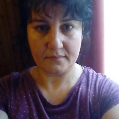 Profil von METILDA1